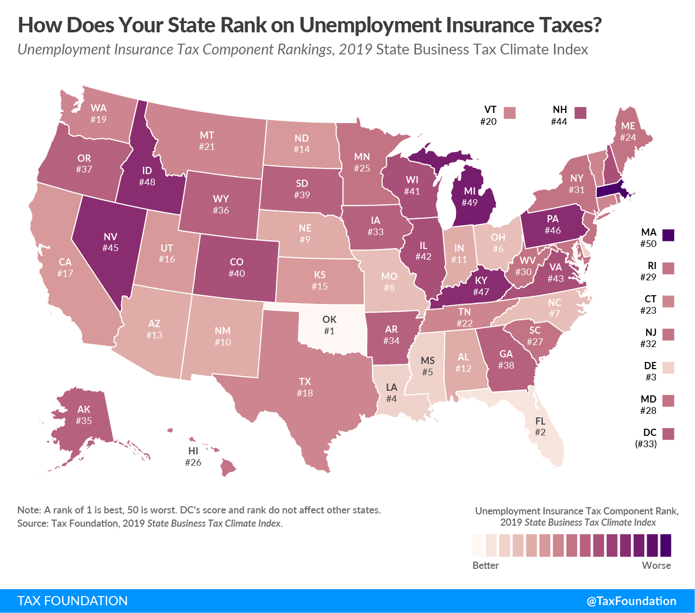 Ranking Unemployment Insurance Taxes On The 2019 State Business Tax Climate Index Business Tax Tax Lawyer Legal Marketing