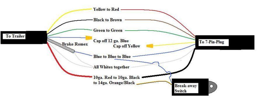 Wiring Diagram Caravan Plug Trailer Wiring Diagram Plugs Electrical Diagram