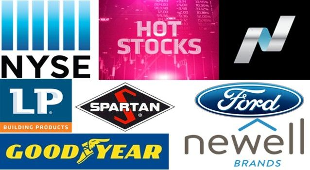 Watch The Weekly Hot Stocks Outlook And Analysis Video For Lpx