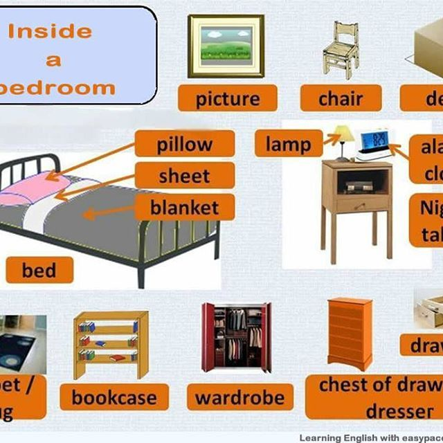 Inside A Bedroom Dans Une Chambre English4frogs Englishvocabulary Learningenglish Bed English Bedroom Contemporary Bedroom Design Learn English
