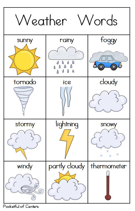Weather Writing Center Mini Packe #weather Writing Center Mini Packet    Ingles para preescolar, Fichas ingles infantil, Vocabulario en ingles