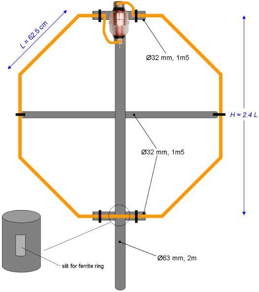 field amateur radio magnetic