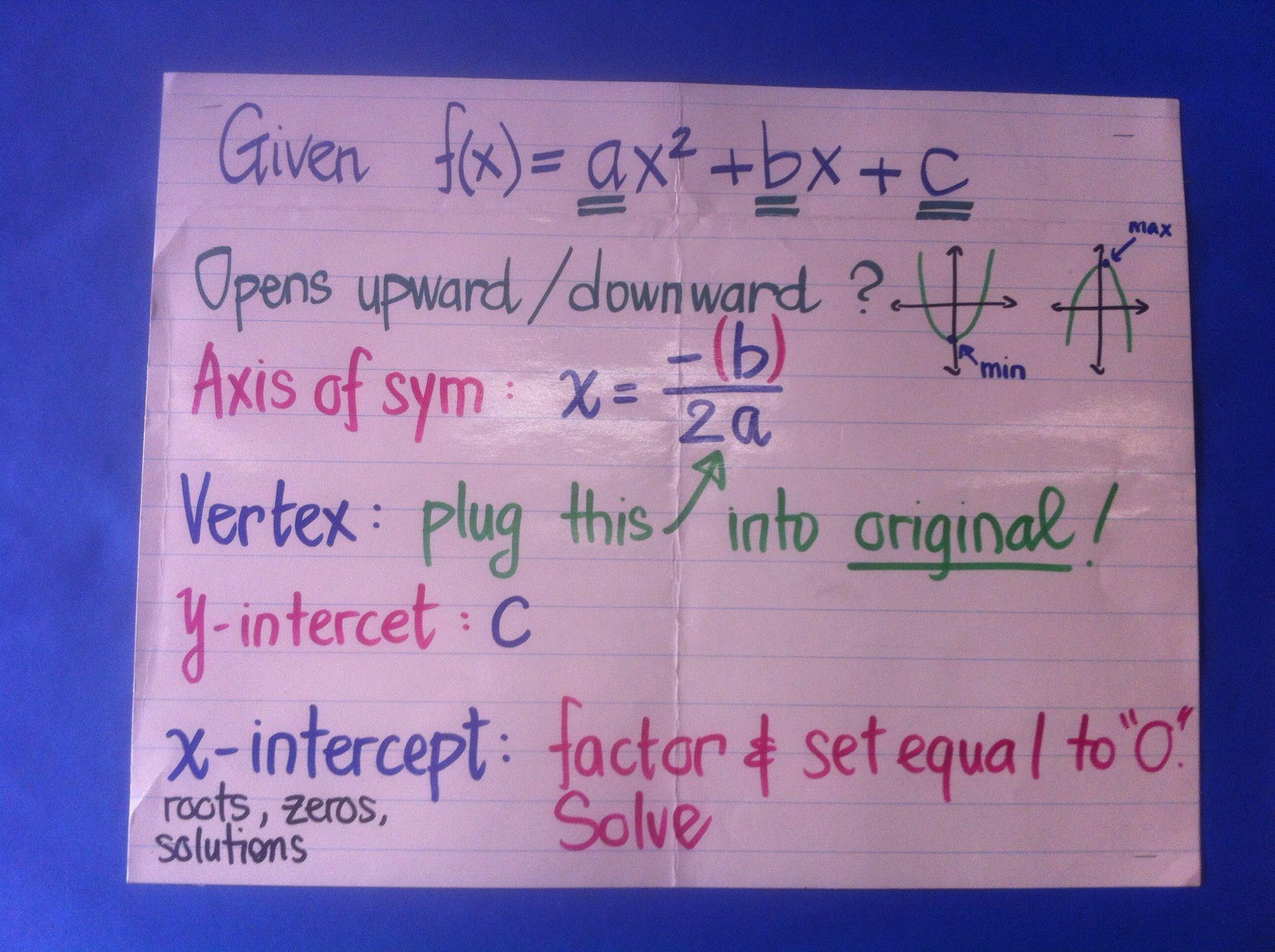 Quadratic Eq Poster Education