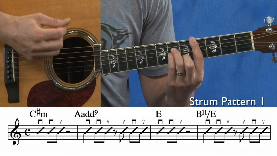 Cm A E B Chord Progression Acoustic Guitar Lessons Acoustic And