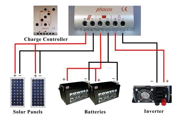 Solar Power Battery Wiring Diagram 110cc Atv Myanmar Pinterest