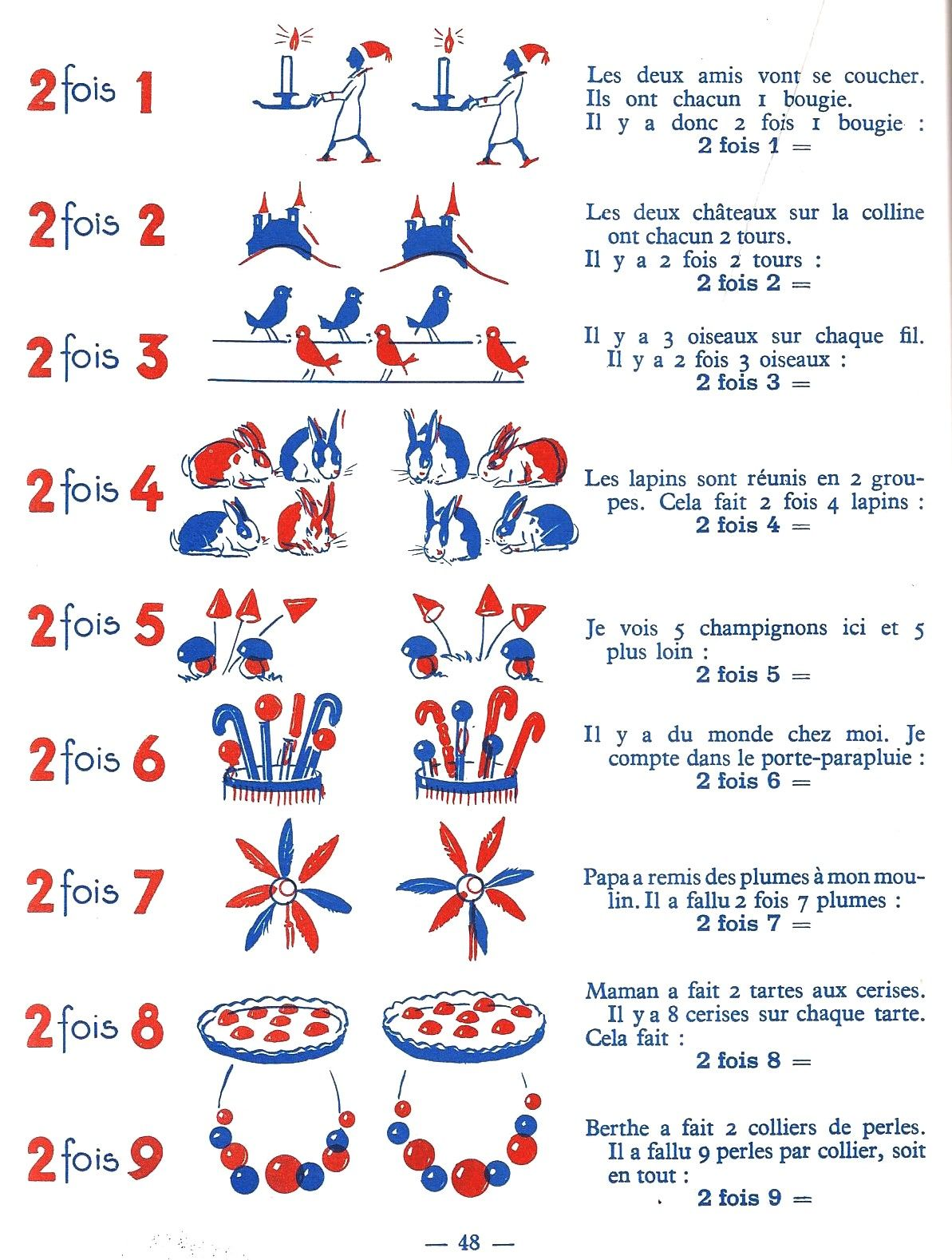 Manuels anciens les tables de multiplication apprendre for Table de multiplication exercice