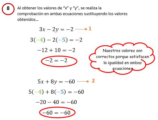 Resolución Sistemas De Ecuaciones Método De Igualación Sistemas De Ecuaciones Ecuaciones Cursos De Matematicas