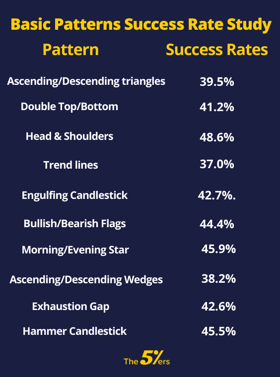 Pin On Trading Infographics