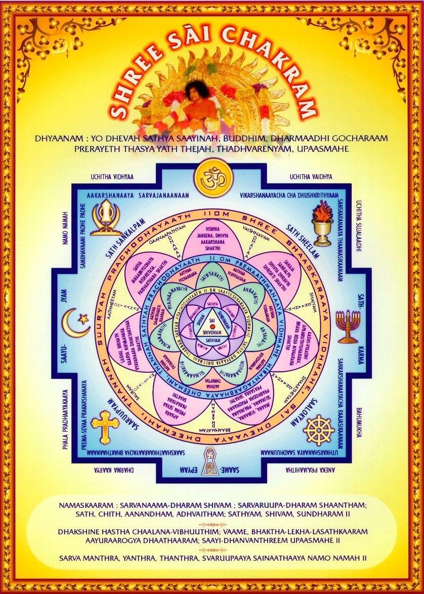 Mandala 1 : Sri Chakra Yantra   Miran Rijavec   Flickr
