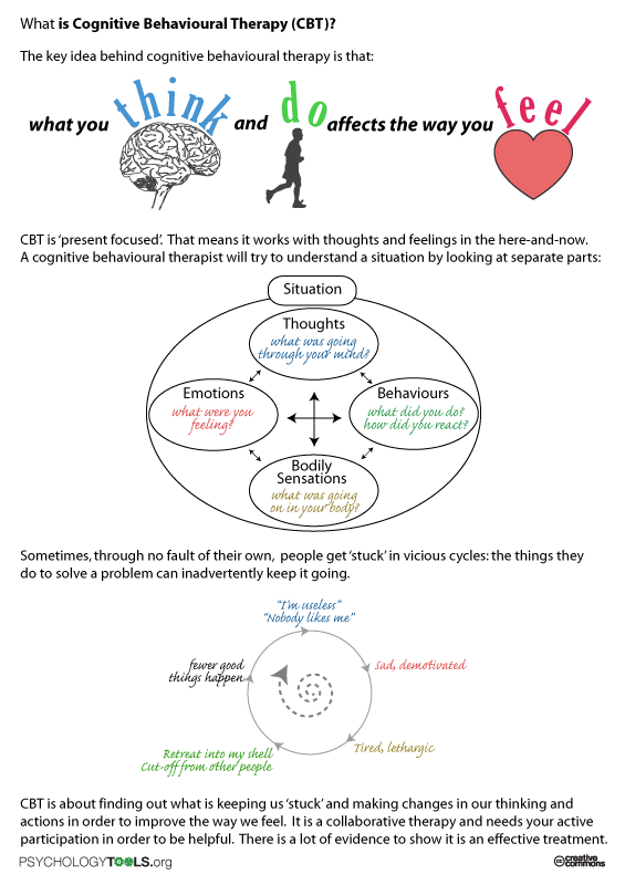 What is CBT? Worksheet describing the basics of cognitive ...