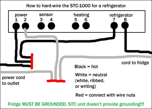 Direct wiring the STC-1000 to a refrigerator | Smoker | Refrigerator