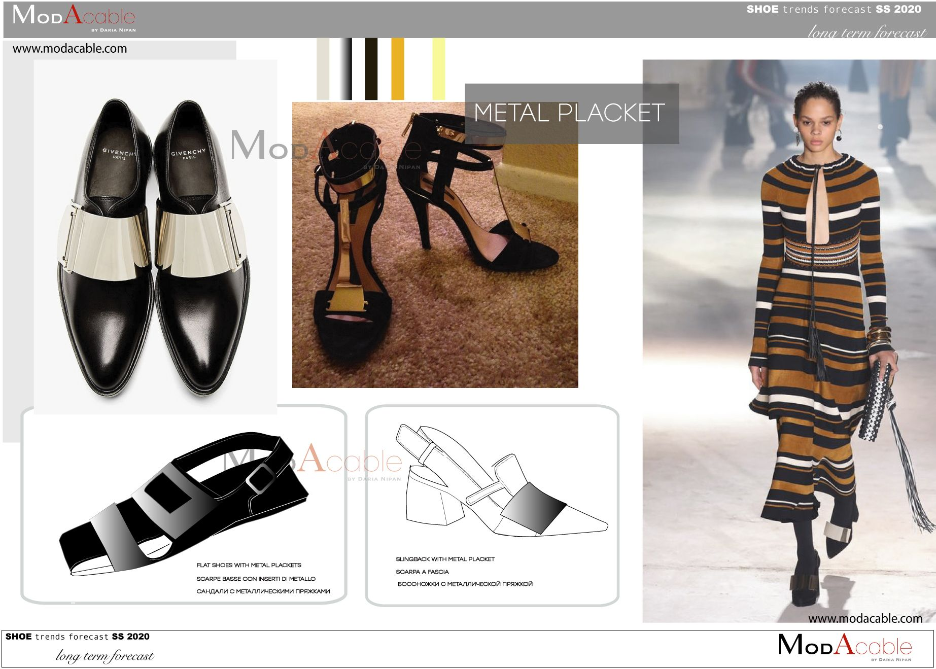 Sandal Trends 2020.Pin On Ss 20