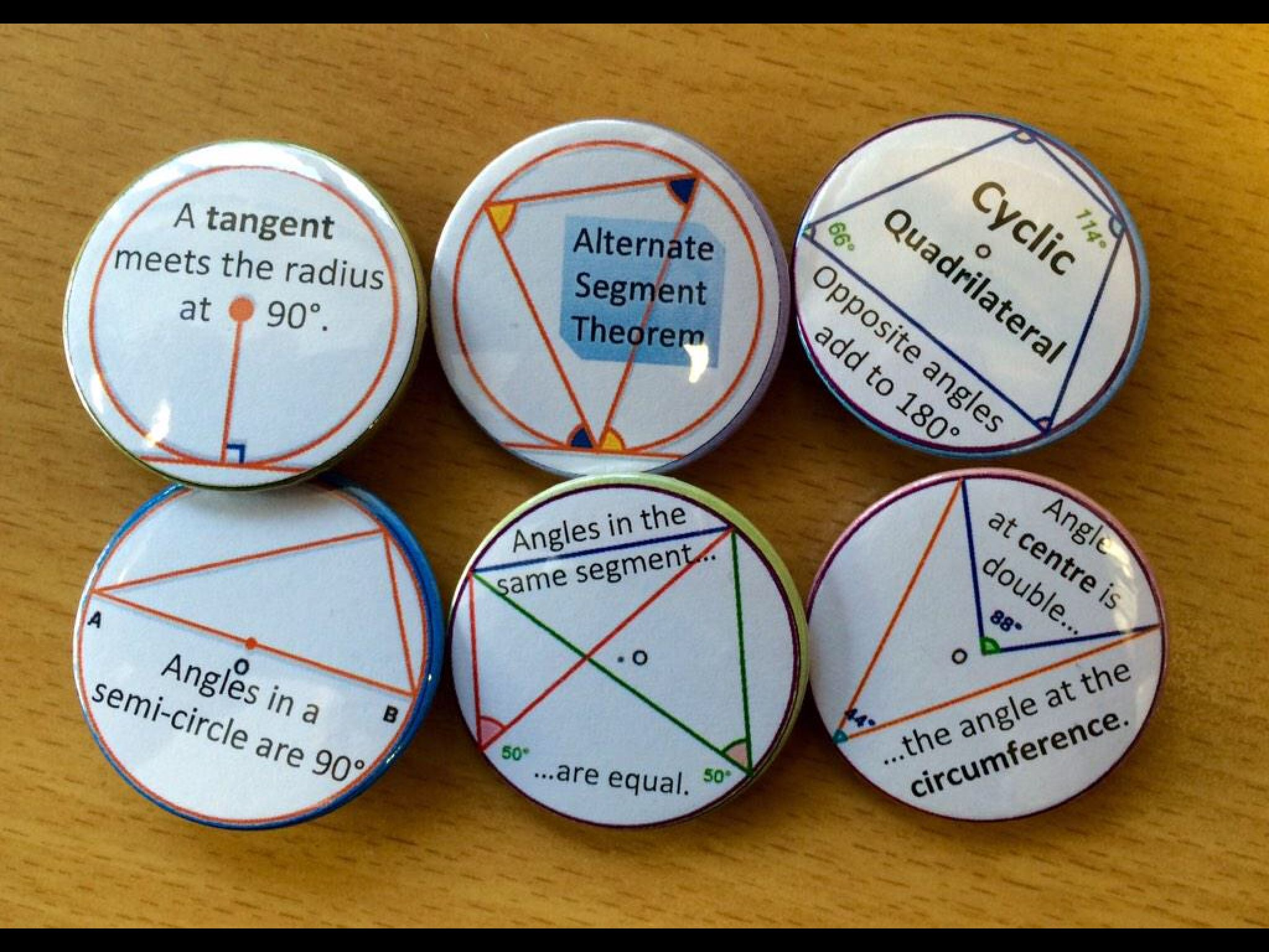 Circle Theorems Very Cool Image Only