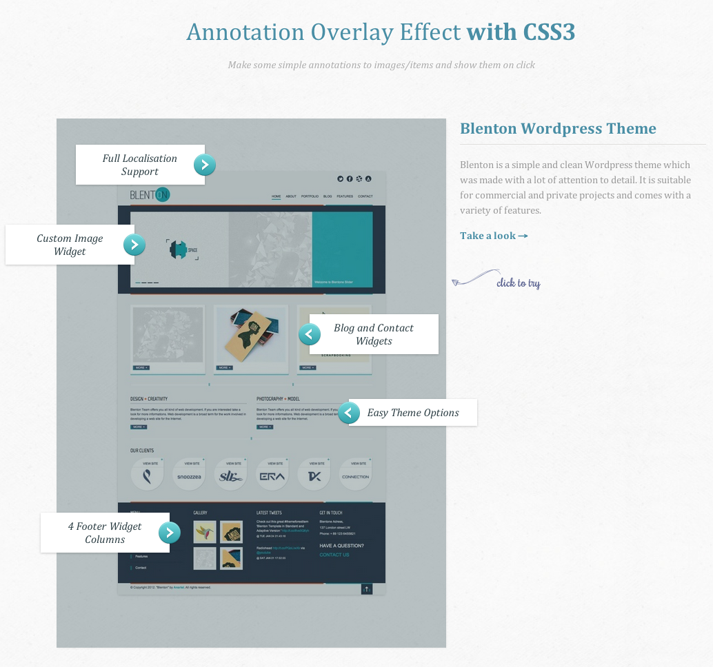 Annotation Overlay Effect With Css3 Css3 Tutorial Css Animation Effects Web Development Design