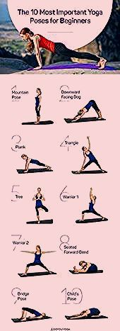 #Anfänger #die #Fitness #für #wichtigsten #Yoga #YogaPosen Die 10 wichtigsten Yoga-Posen für Anfänge...