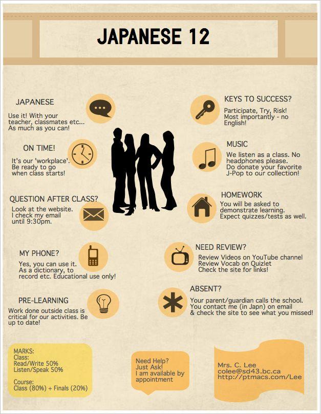 Pin By Jacqui Johnson On Classroom Japanese Teacher Teaching Adventure Esl Teachers