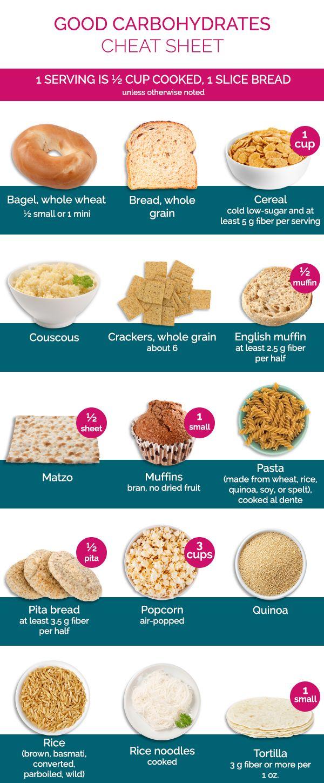 south beach diet desserts phase 2