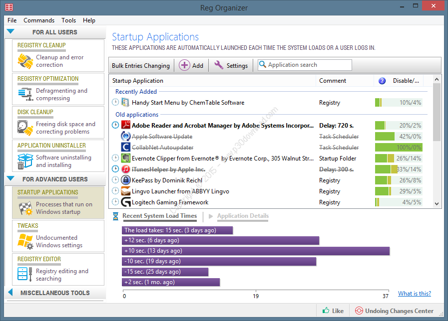 Teamviewer 8 New Version Free Download Music Converter Organization Start Up