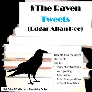 the raven poem questions