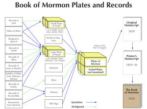 Mormon Abridging The Plates 16x24 Giclee Canvas Limited