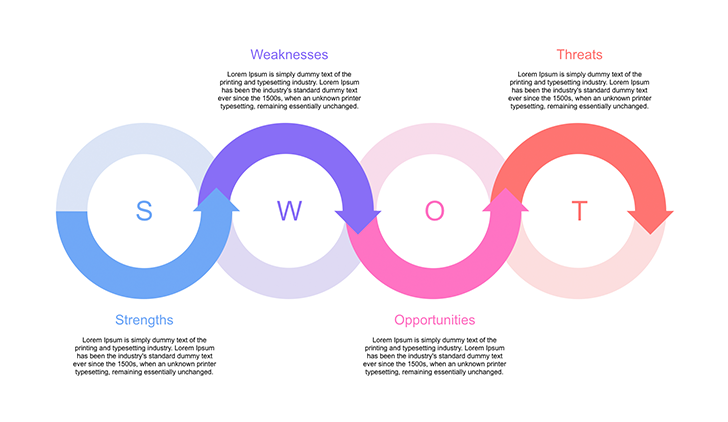 Creative Swot Diagram For Keynote Free Download Now Powerpoint Free Infographic Design Template Swot Analysis Template