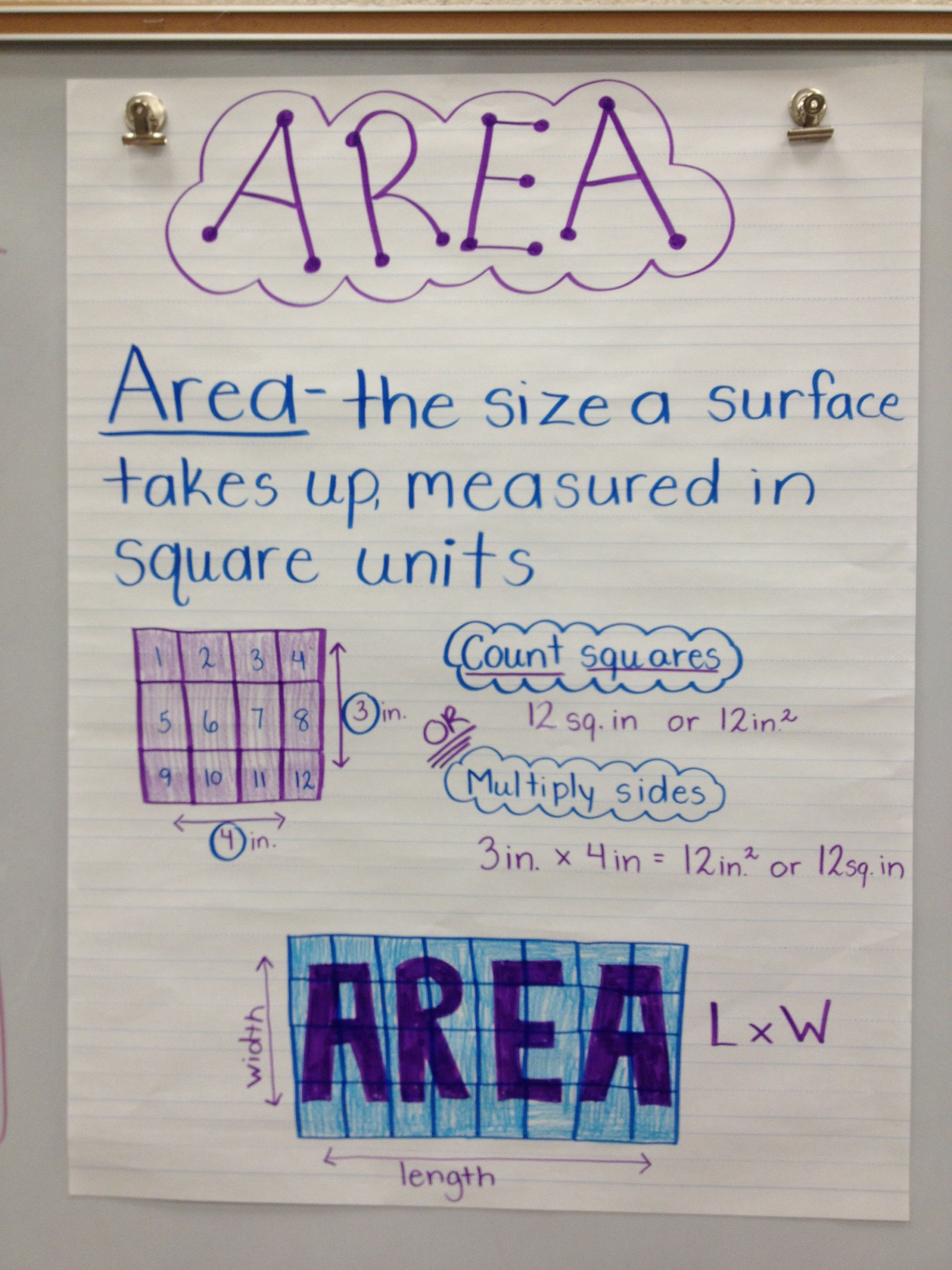 Area Anchor Chart I Like That It Has Units