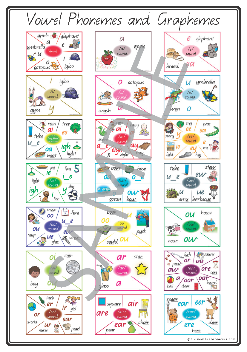 Phonic Sounds Desk Charts - One desk chart each for vowel and ...