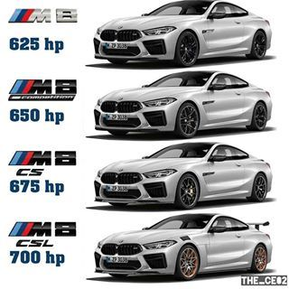 M8 M8world Instagram Photos And Videos Bmw Super Cars