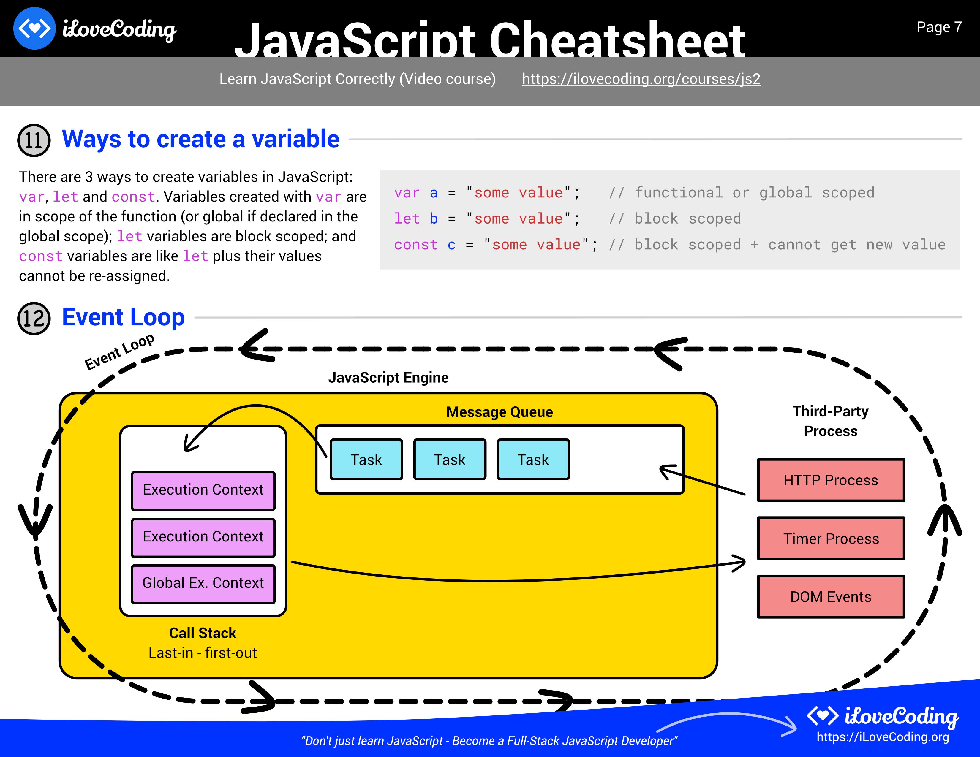 Pin on Learn Javascript