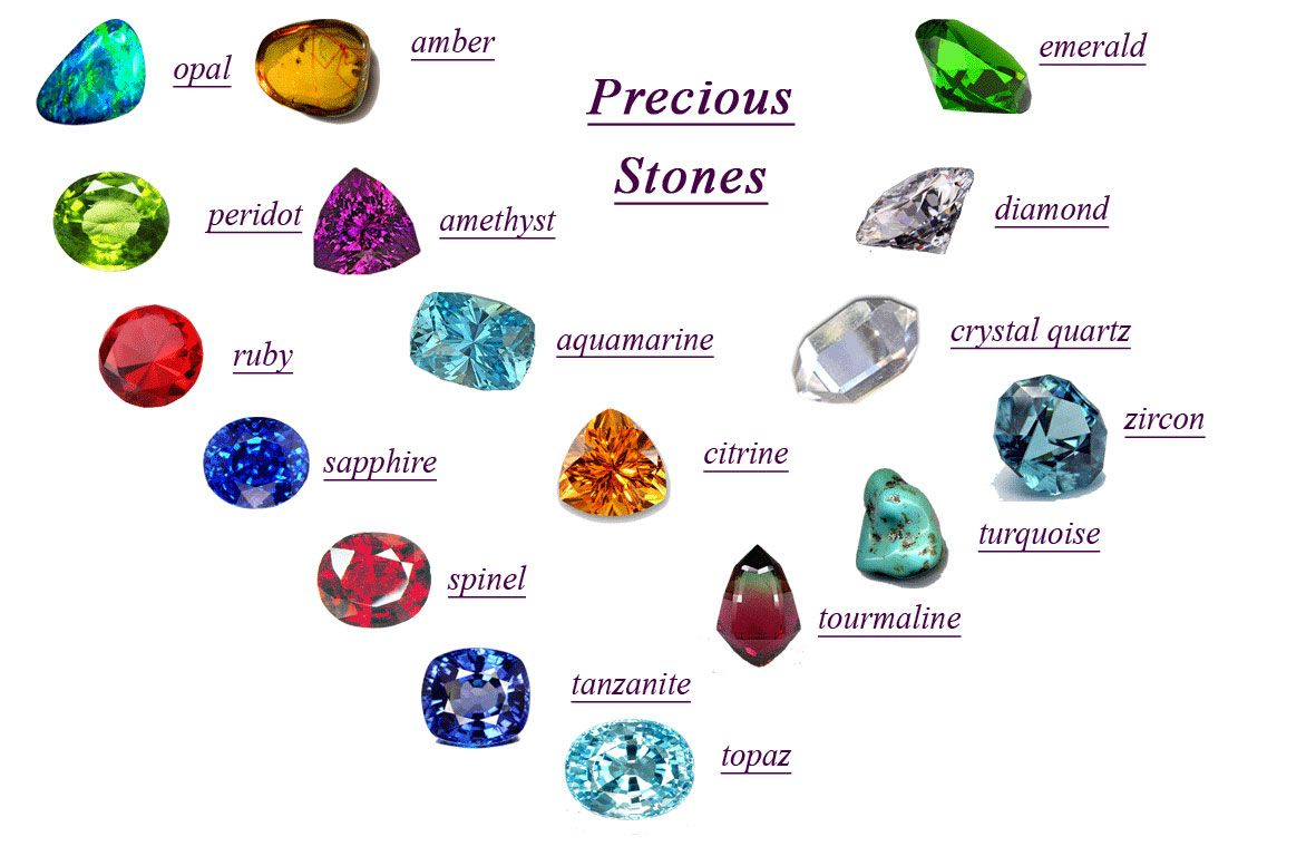 gemstones - Yahoo Image Search Results | Helpful info | Pinterest ...