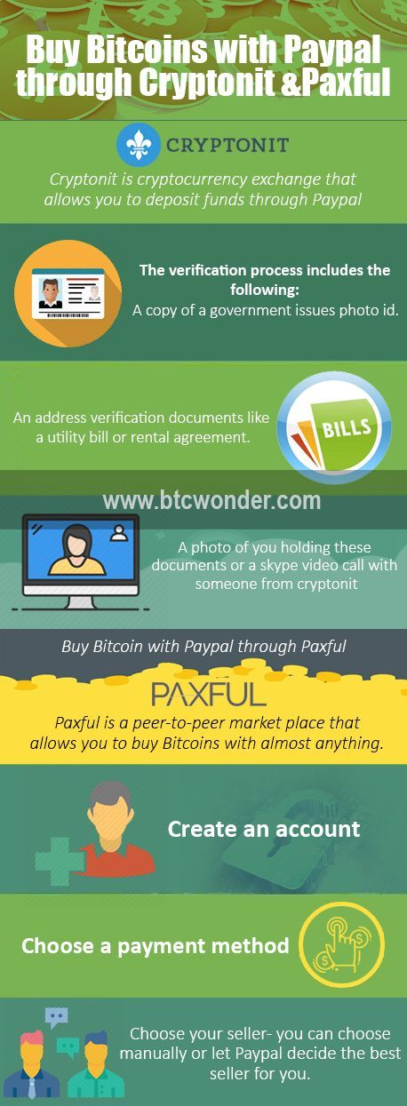 Buying bitcoins with paypal through paxful and cryptonit btc buying bitcoins with paypal through paxful and cryptonit btc wonder ccuart Image collections