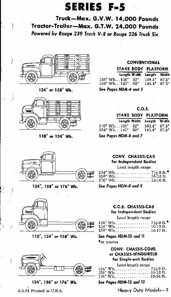 Question Request For Pics Measurements Coe Ford Truck Enthusiasts Forums Ford Trucks 1951 Ford Truck Trucks