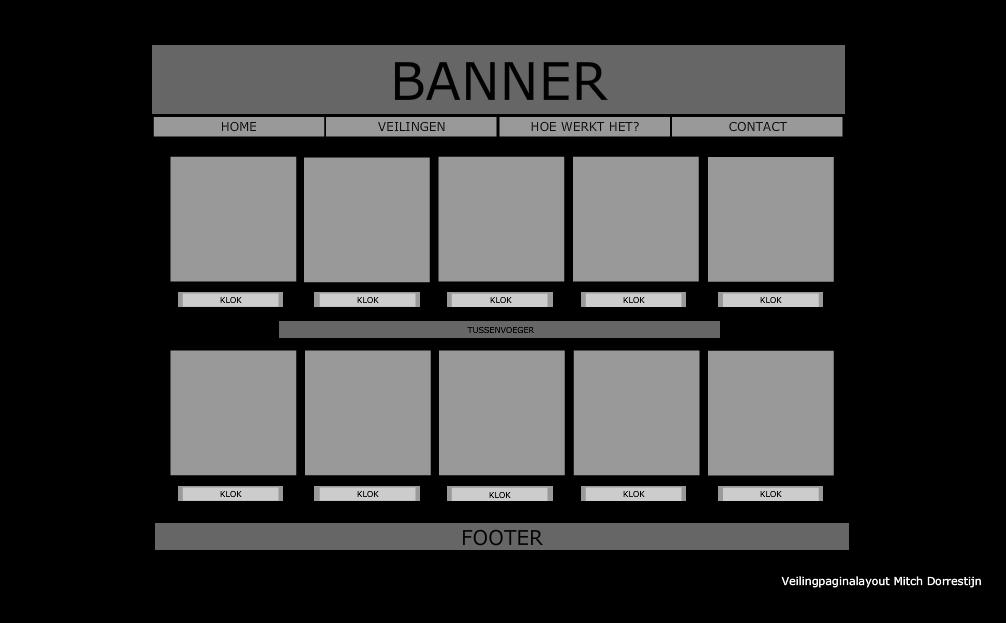 Dit is de veiligpagina voor mijn website. Op de pagina worden mijn ecoline kunstwerken weergegeven. De tijdklokjes zitten onder de veilingitems. Als je over de veilingitems hovert veranderd de border van kleur. Als je er op klikt ga je naar de pagina waar je informatie kan lezen over dat bepaalde veilingsitem, ook kun je daar meebieden.