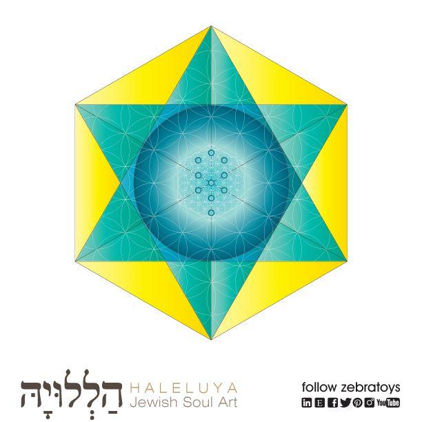 Kabbalah Wall Art Print The Ten Sefirot Tree Of Life Star Of Etsy Art Kit Wall Art Prints Sukkot Kabbalah views the hebrew letters as channels of spiritual life force, flows of energy which change matter. pinterest