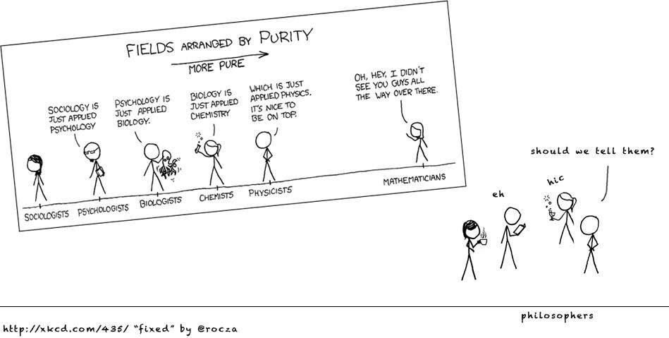 Xkcd Physics Is Just Applied Math