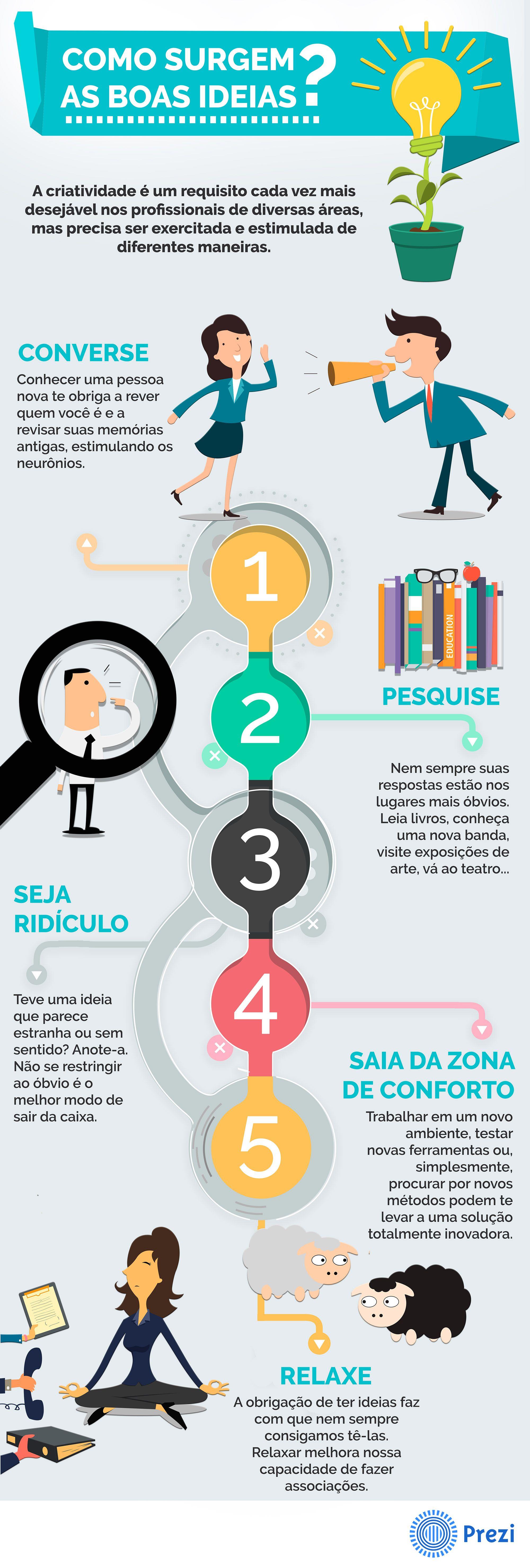 Precisa de inspiração diária? Esse infográfico de Prezi foi feito para você! #infográfico #infographic #inspiration #inspiração
