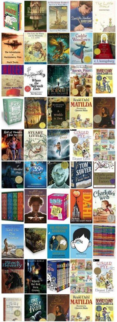 Top 50 Children S Books Blogging Tips For Beginners Pinterest