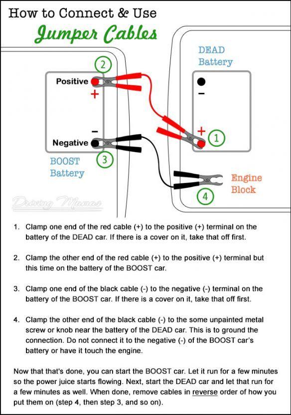 how to jump start a car connect jumper cables printable misc rh pinterest com jump start car circuit diagram 24 Volt Starting System Diagram