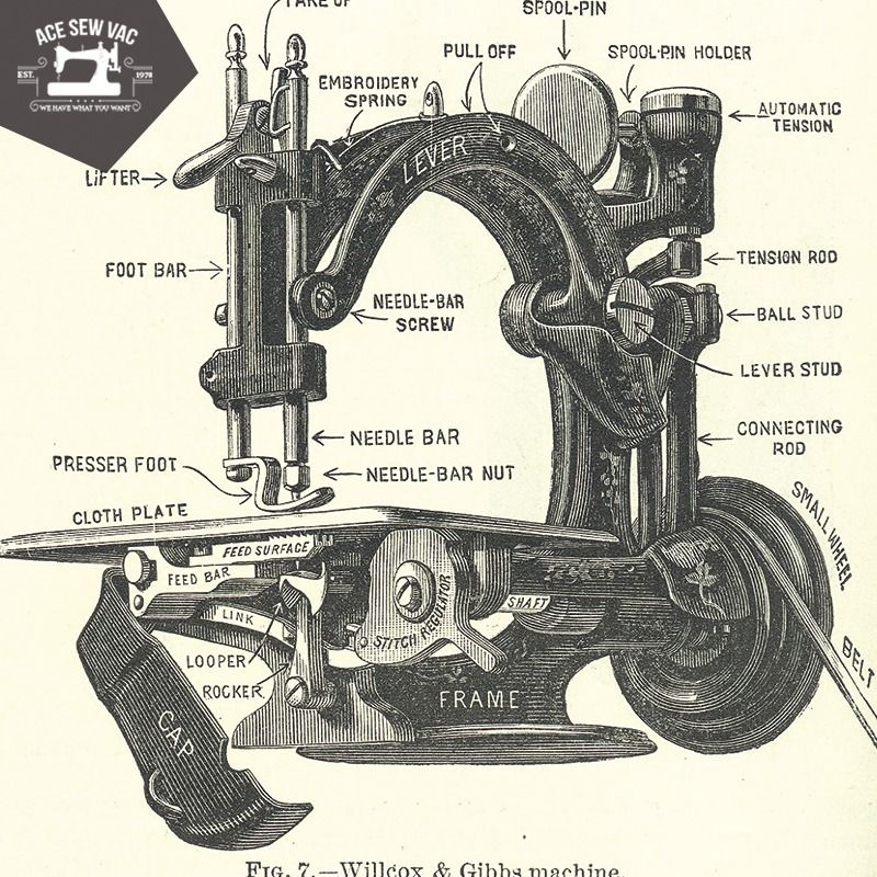 The English Inventor And Cabinet Maker Thomas Saint Was Issued The Inspiration Inventor Sewing Machine