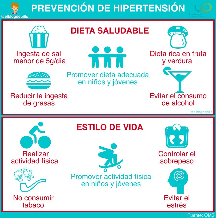 Las 4 formas realmente obvias de hipertensión craneal mejor que lo hiciste