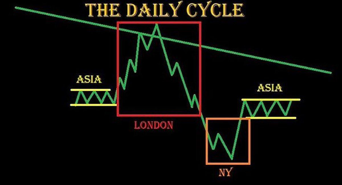 Forex Trading The Basics Forex Trading Forex Trading