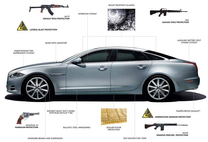 the armored jaguar xj sentinel the most secure limousine | wheels