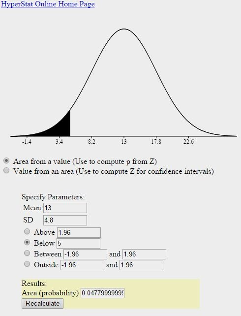 Z table - Normal Distribution Calculator Compatible with