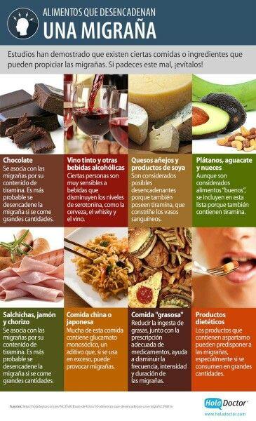 alimentos prohibidos soldier solfa syllable migraña pdf