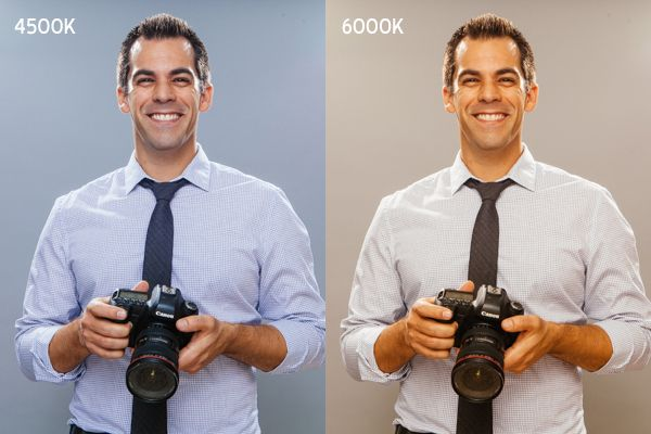 Photography hacks  sc 1 st  Pinterest & The Color of Light: Basics of Color Temperature | Color ... azcodes.com