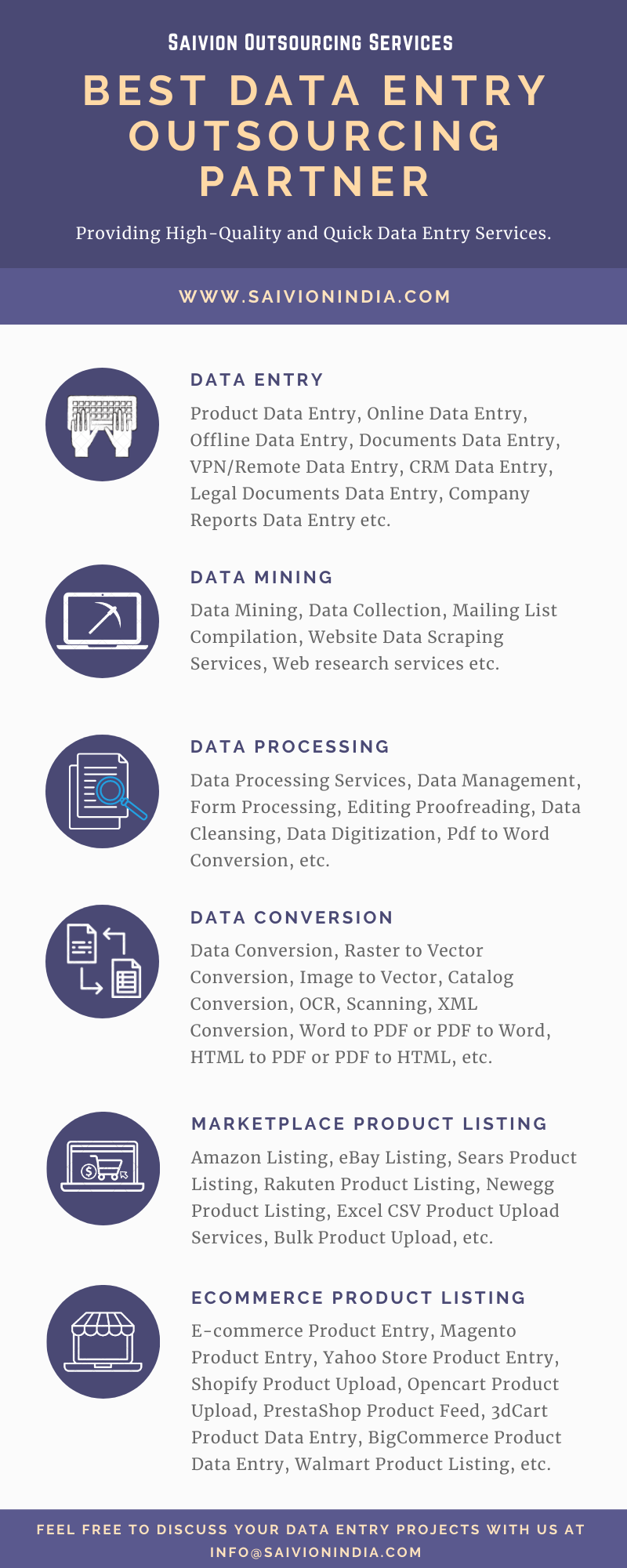 Saivion India Your Best Data Entry Outsourcing Partner In 2020 Outsourcing Data Entry Strategic Goals