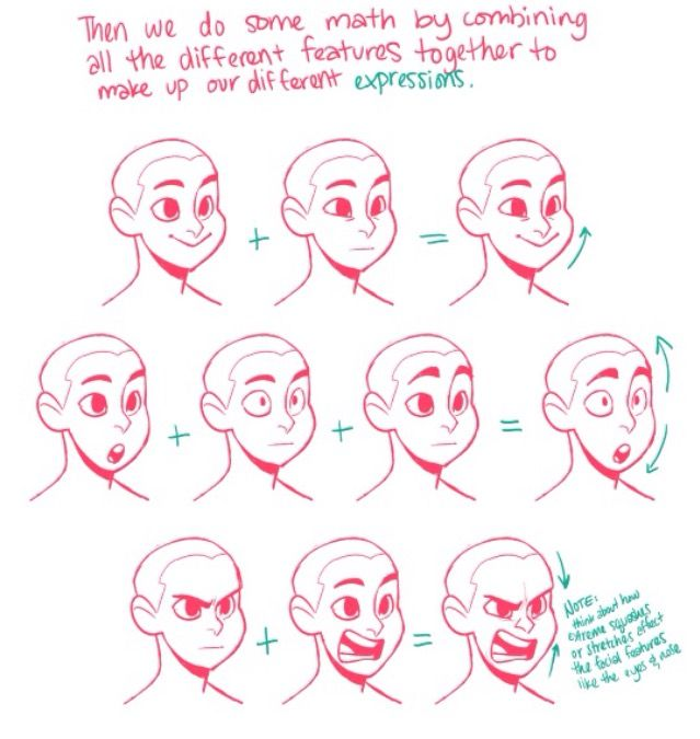 Expression Drawing Expressions Drawing Tutorial Art Reference
