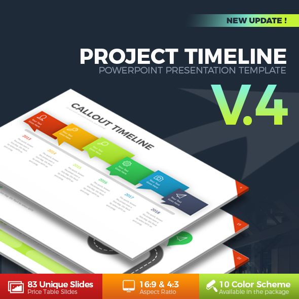Project Timeline PowerPoint Template Business powerpoint templates