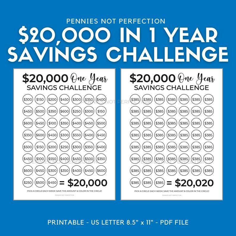 Save 20,000 Dollars In One Year | Money Saving Cha