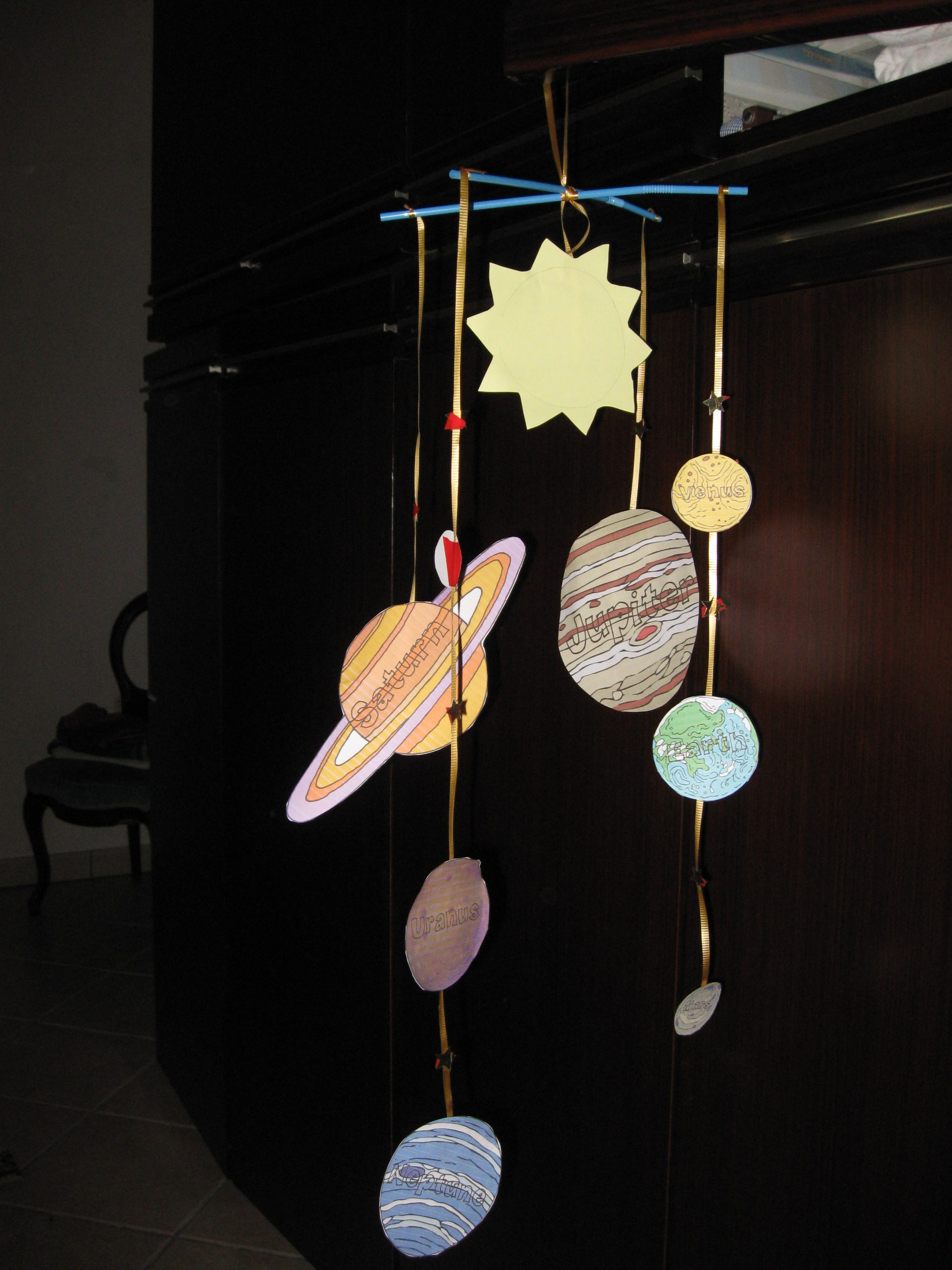 Solar system mobile using cutouts | Solar system crafts ...